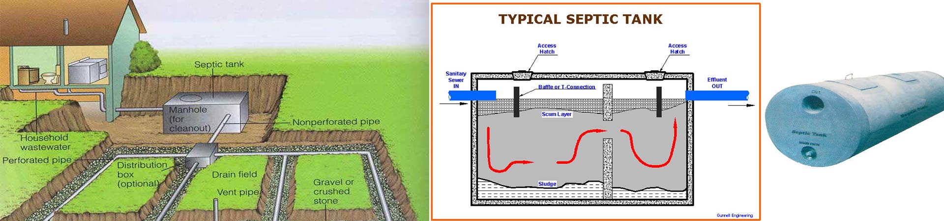 Azulverde Sewage Solutions 2